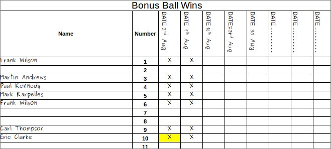 Free Bonus Ball Template  Keep Track Of Winners  Pdf